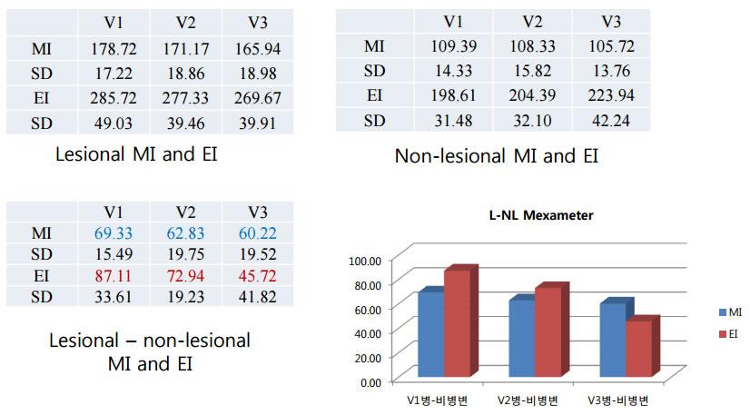 histology-results-following-jetpeel-treatment-img6